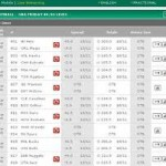 NBA Betting: Lockout Dynamics Perfect to Beat Sports Odds in 2012